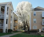 Jefferson Place East, Ruskin Hills, Kansas City, MO