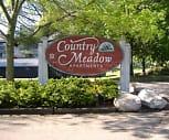 Country Meadow Apartments, Parchment Middle School, Parchment, MI