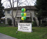 Building, Summerhill Terrace