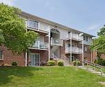 Salem Wood Apartments, National College  Salem, VA