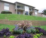 Ravenwood Hills, WL Bonner College, SC