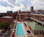 Overview, Scott's Addition, Richmond, VA