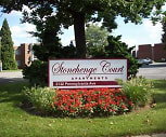 Stonehenge Court Apartments, Nitschmann Middle School, Bethlehem, PA