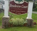 BROOKVIEW COURT APTS, Schenectady, NY