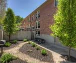 Auburn Apartments, Blackstone, Omaha, NE