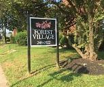 Forest Village, 19150, PA