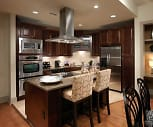 75201 Properties, Dallas, TX