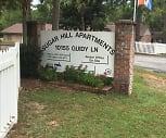 Sugar Hill Apartments, Mcarthur Elementary School, Pensacola, FL
