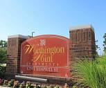 Worthington Point, Mansfield, TX