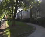 Landis OSU Campus Apartments, North Campus, Columbus, OH