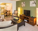 Landings at Greenbrooke Apartments, 28262, NC