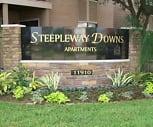 Main Image, Steepleway Downs