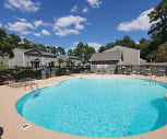 Brookhaven Townhomes, Weaver Middle School, Macon, GA