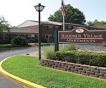 Woodside Village, 40243, KY