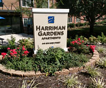 Harriman Garden Apartments, Crossville, TN