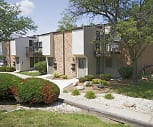 Briarwick Apartments, 53220, WI
