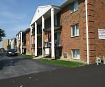 Sherwood Terrace Apartments, Thomas A Edison Elementary School, Tonawanda, NY