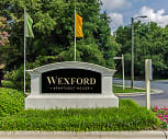 Wexford, Concord, NC