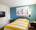 InTown Suites - Hurstbourne (HUR), Plymouth Village, KY
