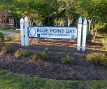 Blue Point Bay, 28570, NC