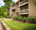 Grandin Properties, East Walnut Hills, Cincinnati, OH
