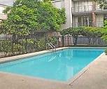 Pool, Millstream