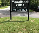 Woodland Villa Apartments, Double Springs, AL