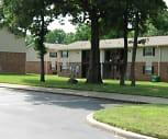 Timber Ridge, Eastside, Charlotte, NC