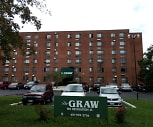 The Graw (100 Revolution), 21903, MD