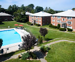 Pool, Country Club Garden Apartments