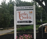 Turtle Creek And Turtle Woods, Beverly, MA
