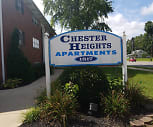 Chester Heights, Indiana University East, IN