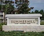 Property Sign, Summerhill At Titusville