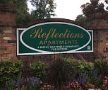 Reflections Apartments, Mechanicsville, VA