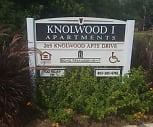 Knollwood Apartments, 29720, SC
