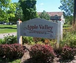 Apple Valley Apartments, 48065, MI
