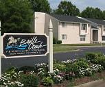 Bridle Creek Apartments, 23464, VA