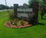 Logans Pointe Apts, Mount Vernon, TX