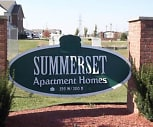 Summerset Apartments I & II, Kokomo, IN