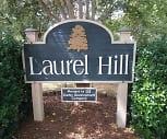 Laurel Hill Apartments, Cherryville, NC