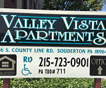 Valley Vista Apartments, Tinicum, PA