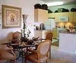 Kitchen, Windrock/Stone Canyon
