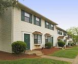 Carolina Woods Apartments, Reidsville, NC