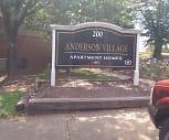 Anderson Village Apartments, Concord Elementary School, Anderson, SC