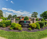 Garden Villas, Gastonia, NC