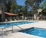 Villa Monterey, Dietz, Tucson, AZ