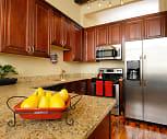 Kitchen, American Wire