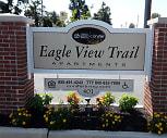 Eagle View Trail, Mullica, NJ