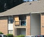 Kensington Apartments, Greer, SC