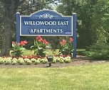 Willowood East Apartments, Far East Side, Indianapolis, IN